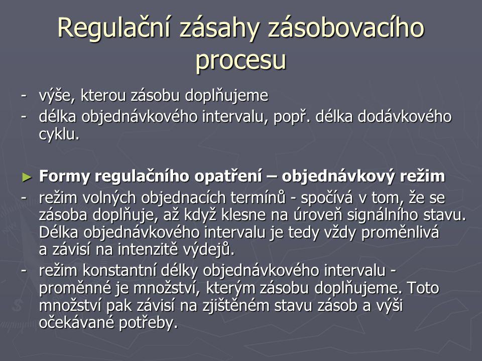 Regulační zásahy zásobovacího procesu -výše, kterou zásobu doplňujeme -délka objednávkového intervalu, popř. délka dodávkového cyklu. ► Formy regulačn