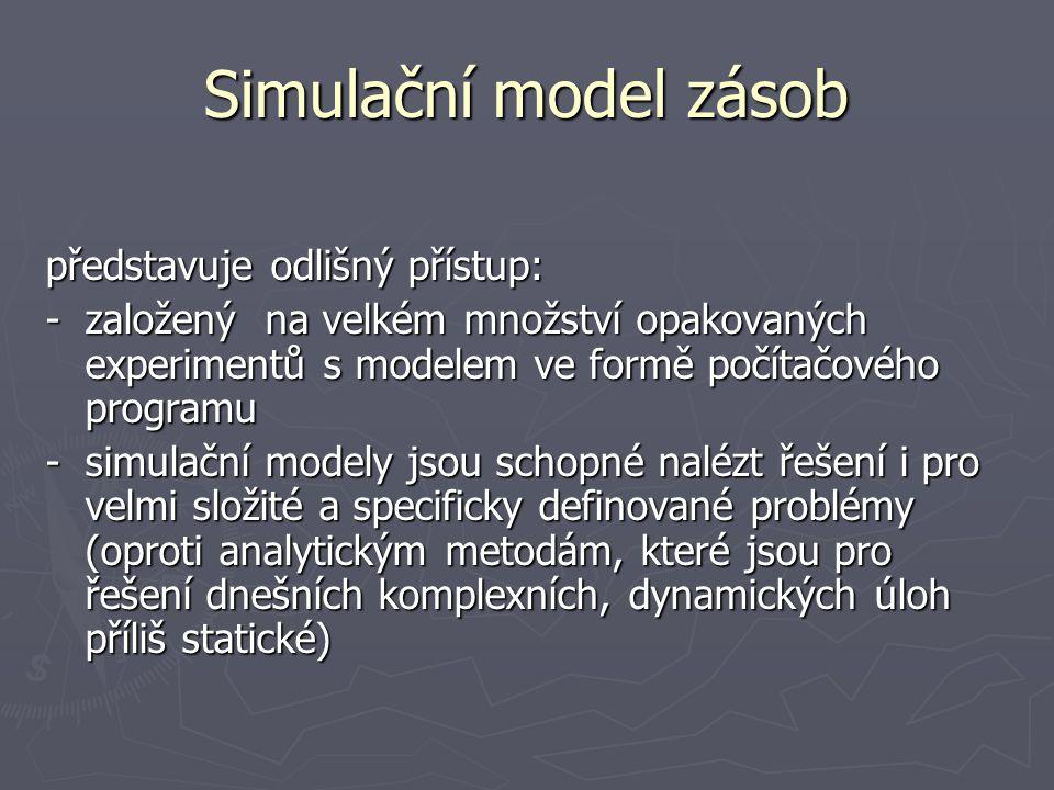 Simulační model zásob představuje odlišný přístup: -založený na velkém množství opakovaných experimentů s modelem ve formě počítačového programu -simu
