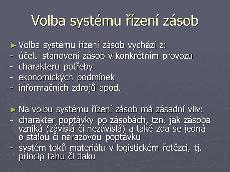 Volba systému řízení zásob ► Volba systému řízení zásob vychází z: -účelu stanovení zásob v konkrétním provozu -charakteru potřeby -ekonomických podmí