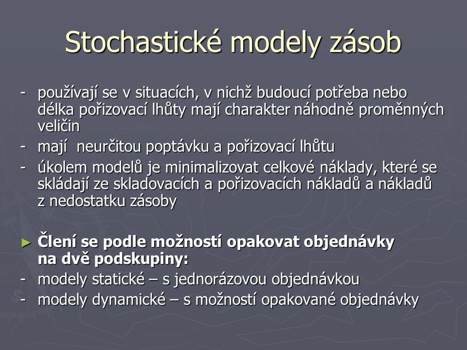 Stochastické modely zásob -používají se v situacích, v nichž budoucí potřeba nebo délka pořizovací lhůty mají charakter náhodně proměnných veličin -ma
