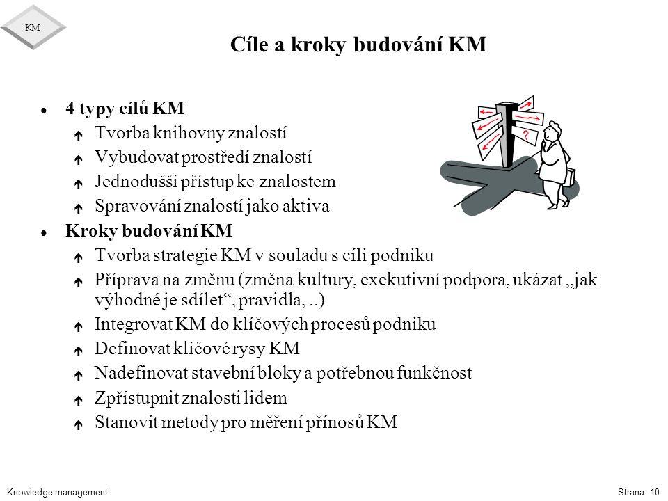 Knowledge management KM Strana 10 Cíle a kroky budování KM l 4 typy cílů KM é Tvorba knihovny znalostí é Vybudovat prostředí znalostí é Jednodušší pří