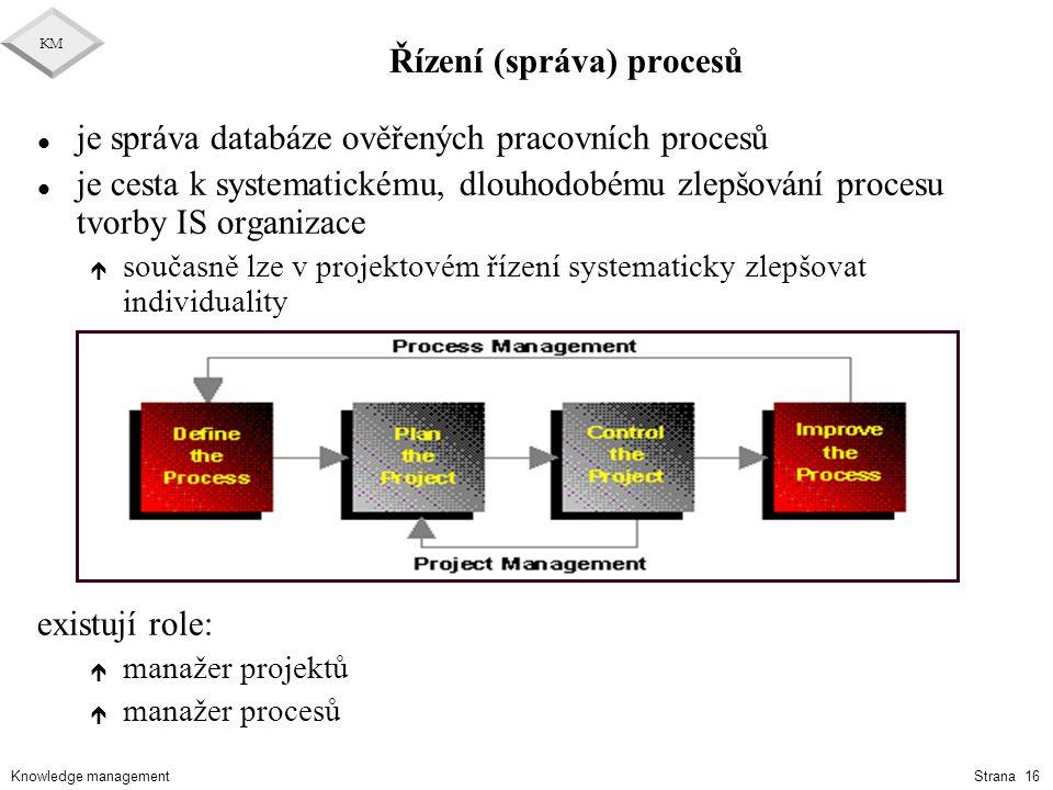 Knowledge management KM Strana 16 Řízení (správa) procesů l je správa databáze ověřených pracovních procesů l je cesta k systematickému, dlouhodobému