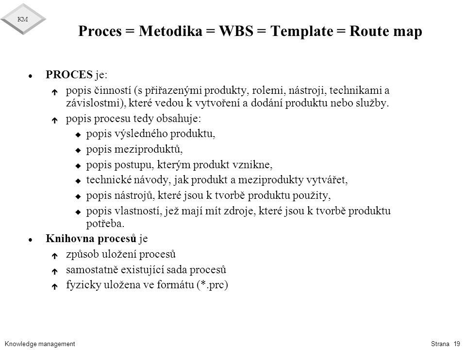 Knowledge management KM Strana 19 Proces = Metodika = WBS = Template = Route map l PROCES je: é popis činností (s přiřazenými produkty, rolemi, nástro