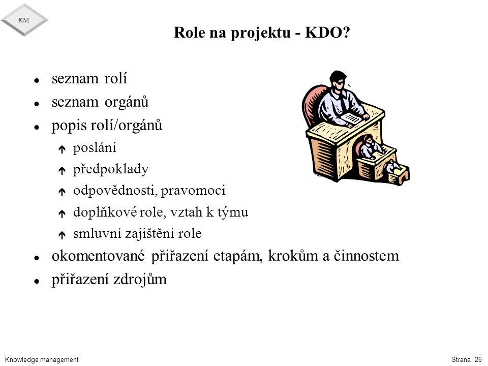 Knowledge management KM Strana 26 Role na projektu - KDO? l seznam rolí l seznam orgánů l popis rolí/orgánů é poslání é předpoklady é odpovědnosti, pr