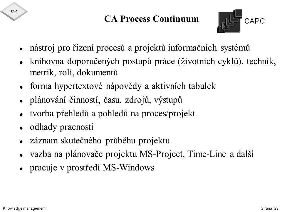 Knowledge management KM Strana 29 CA Process Continuum l nástroj pro řízení procesů a projektů informačních systémů l knihovna doporučených postupů pr