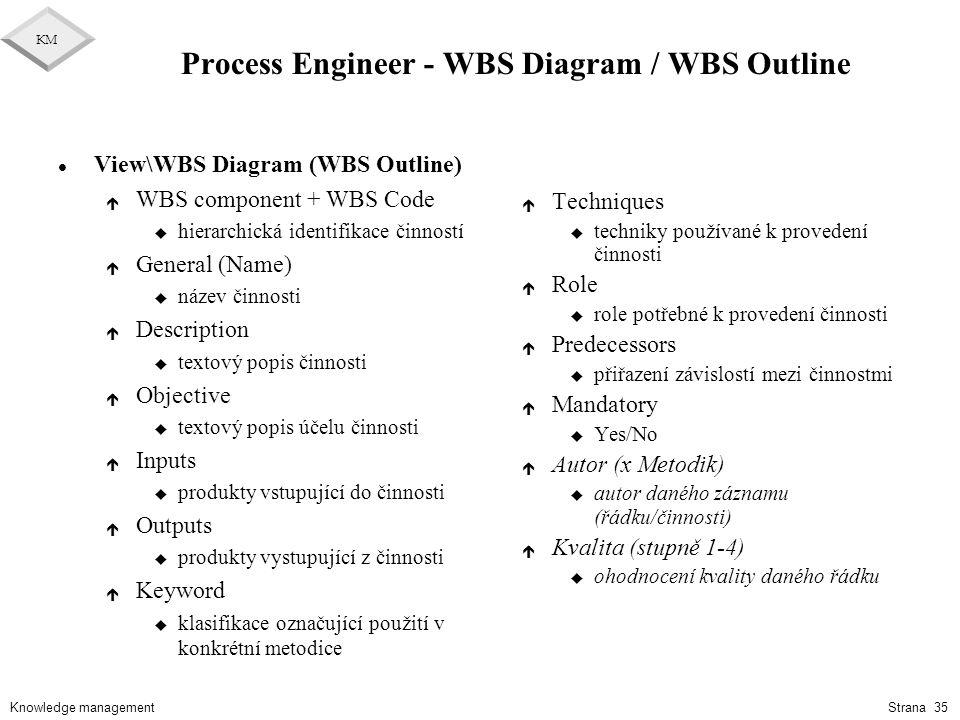 Knowledge management KM Strana 35 Process Engineer - WBS Diagram / WBS Outline l View\WBS Diagram (WBS Outline) é WBS component + WBS Code u hierarchi
