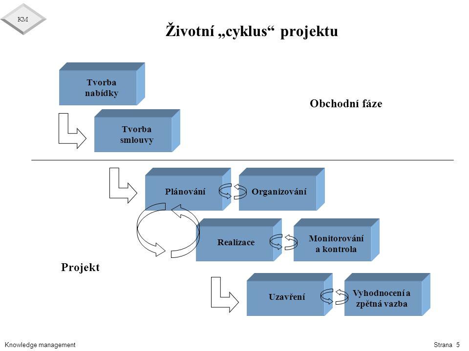 """Knowledge management KM Strana 5 Životní """"cyklus"""" projektu Tvorba nabídky Tvorba smlouvy Plánování Realizace Organizování Vyhodnocení a zpětná vazba U"""