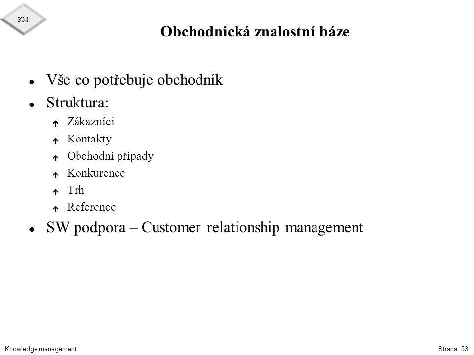 Knowledge management KM Strana 53 Obchodnická znalostní báze l Vše co potřebuje obchodník l Struktura: é Zákazníci é Kontakty é Obchodní případy é Kon