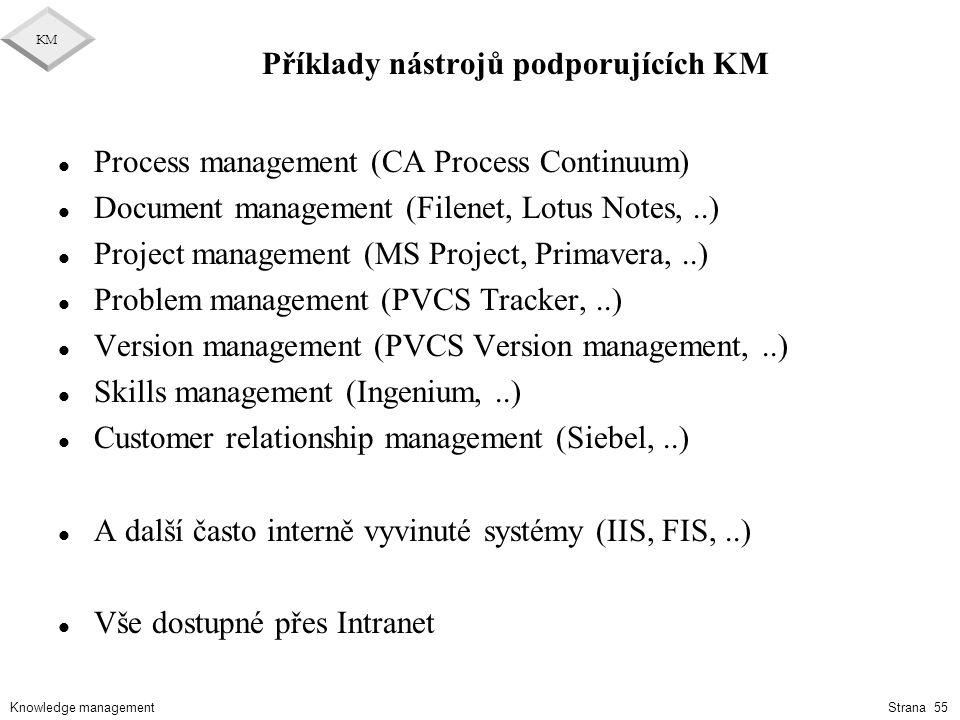 Knowledge management KM Strana 55 Příklady nástrojů podporujících KM l Process management (CA Process Continuum) l Document management (Filenet, Lotus