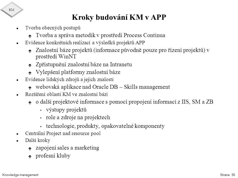 Knowledge management KM Strana 56 l Tvorba obecných postupů é Tvorba a správa metodik v prostředí Process Continua l Evidence konkrétních realizací a