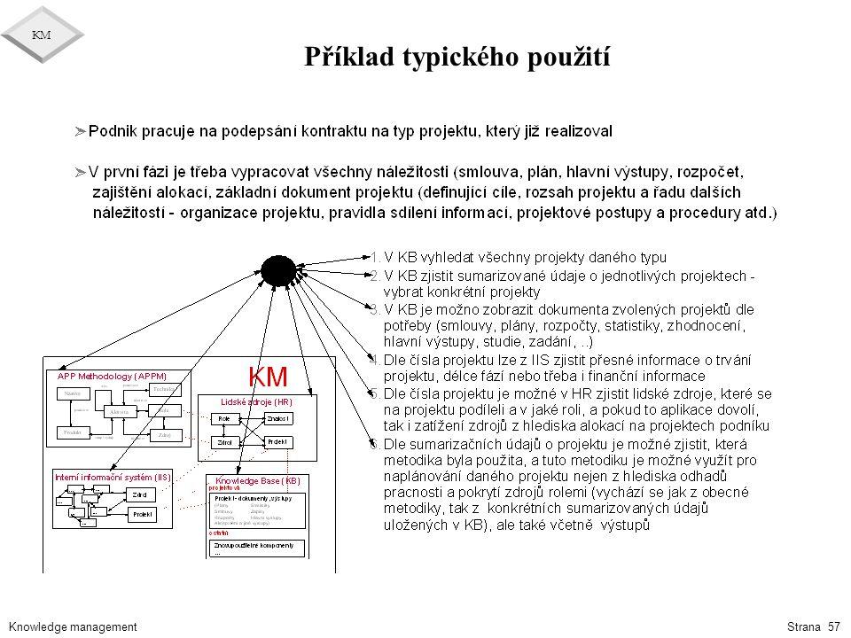 Knowledge management KM Strana 57 Příklad typického použití