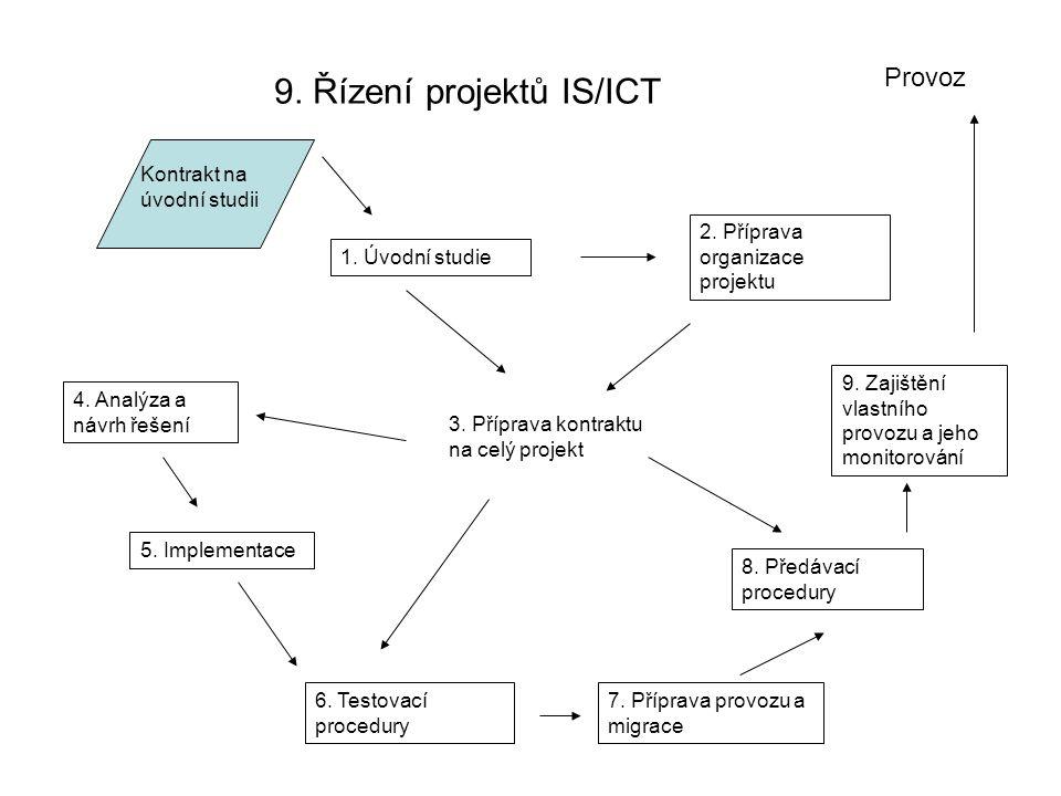 9. Řízení projektů IS/ICT Kontrakt na úvodní studii 1. Úvodní studie 2. Příprava organizace projektu Provoz 3. Příprava kontraktu na celý projekt 4. A