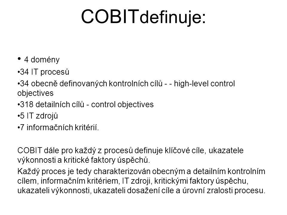 COBIT definuje: 4 domény 34 IT procesů 34 obecně definovaných kontrolních cílů - - high-level control objectives 318 detailních cílů - control objecti