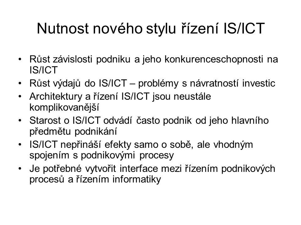Nutnost nového stylu řízení IS/ICT Růst závislosti podniku a jeho konkurenceschopnosti na IS/ICT Růst výdajů do IS/ICT – problémy s návratností invest
