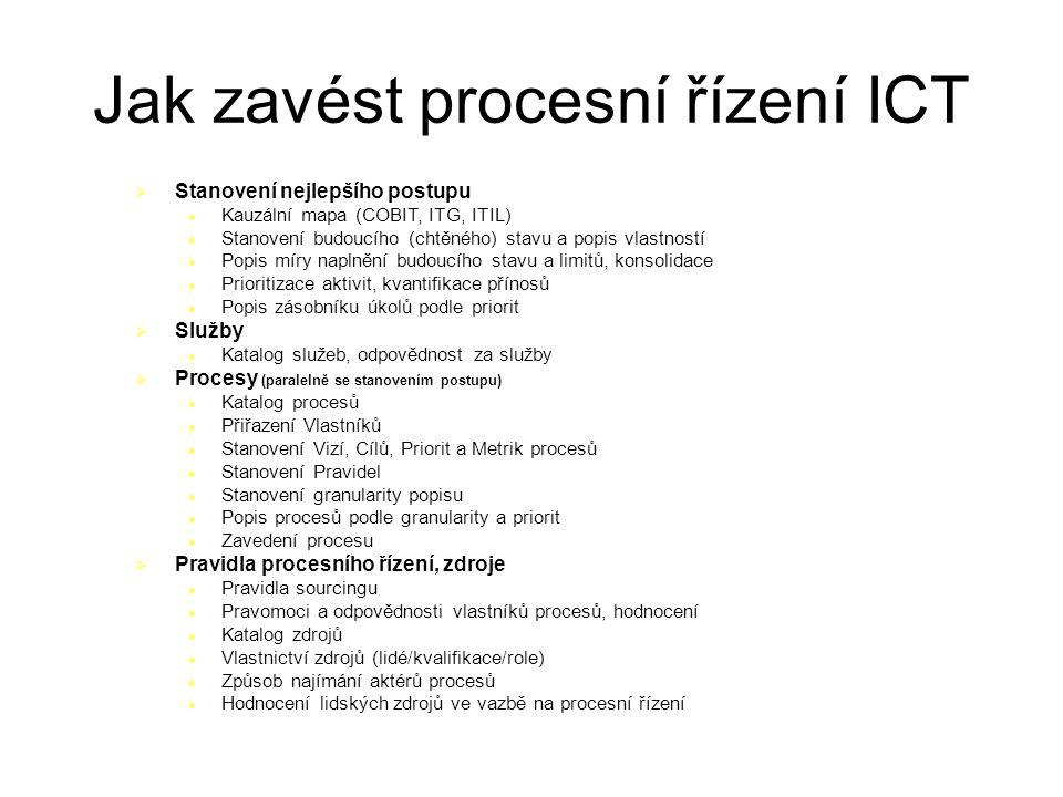 Jak zavést procesní řízení ICT  Stanovení nejlepšího postupu Kauzální mapa (COBIT, ITG, ITIL) Stanovení budoucího (chtěného) stavu a popis vlastností