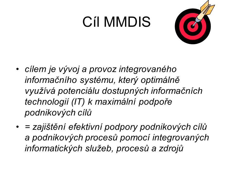 cílem je vývoj a provoz integrovaného informačního systému, který optimálně využívá potenciálu dostupných informačních technologií (IT) k maximální po