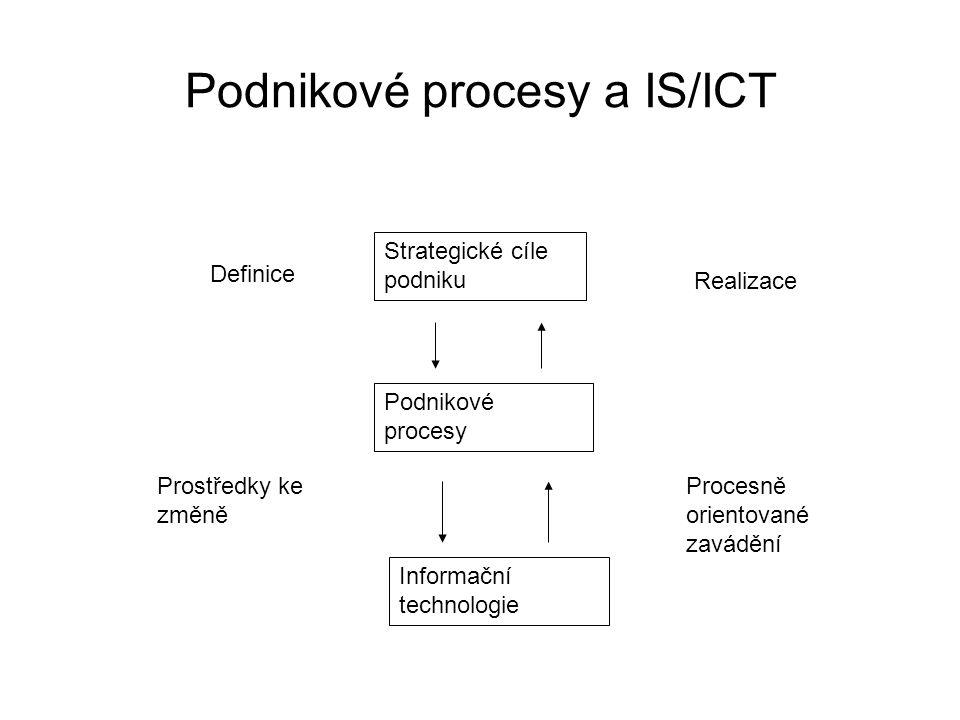 Cíle řízení IS/ICT Taková struktura podnikových činností a zodpovědností, která optimálně odpovídá současným požadavkům na flexibilní a efektivní podnikové řízení Jasné určení zodpovědností různých typů manažerů/specialistů v podniku Zprůhlednění způsobu dekompozice podnikových cílů až na úroveň řízení provozu IS/ICT Vytvoření schématu, ze kterého je možné odvodit vhodné metriky úspěšnosti jednotlivých typů procesů a za ně odpovědných manažerů