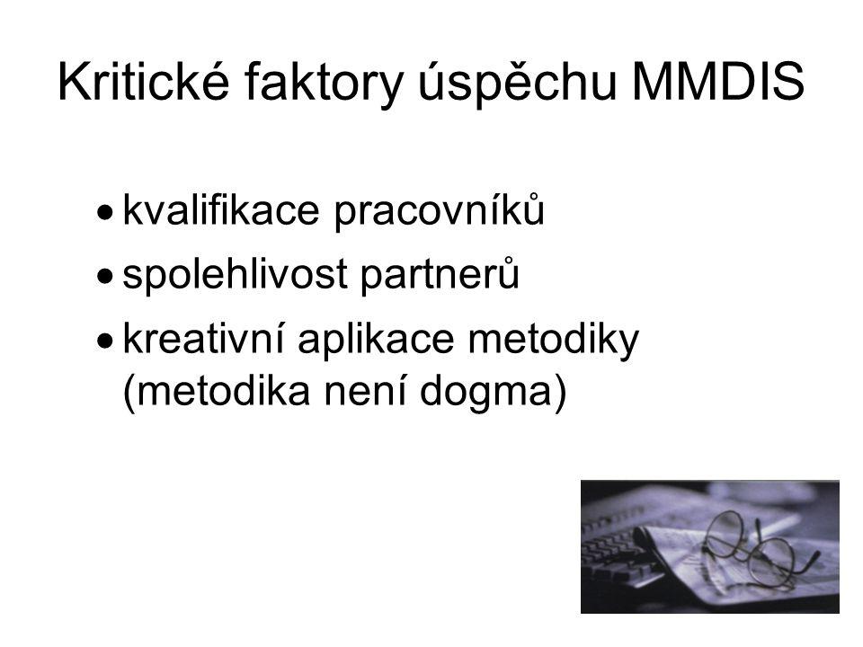  kvalifikace pracovníků  spolehlivost partnerů  kreativní aplikace metodiky (metodika není dogma) Kritické faktory úspěchu MMDIS