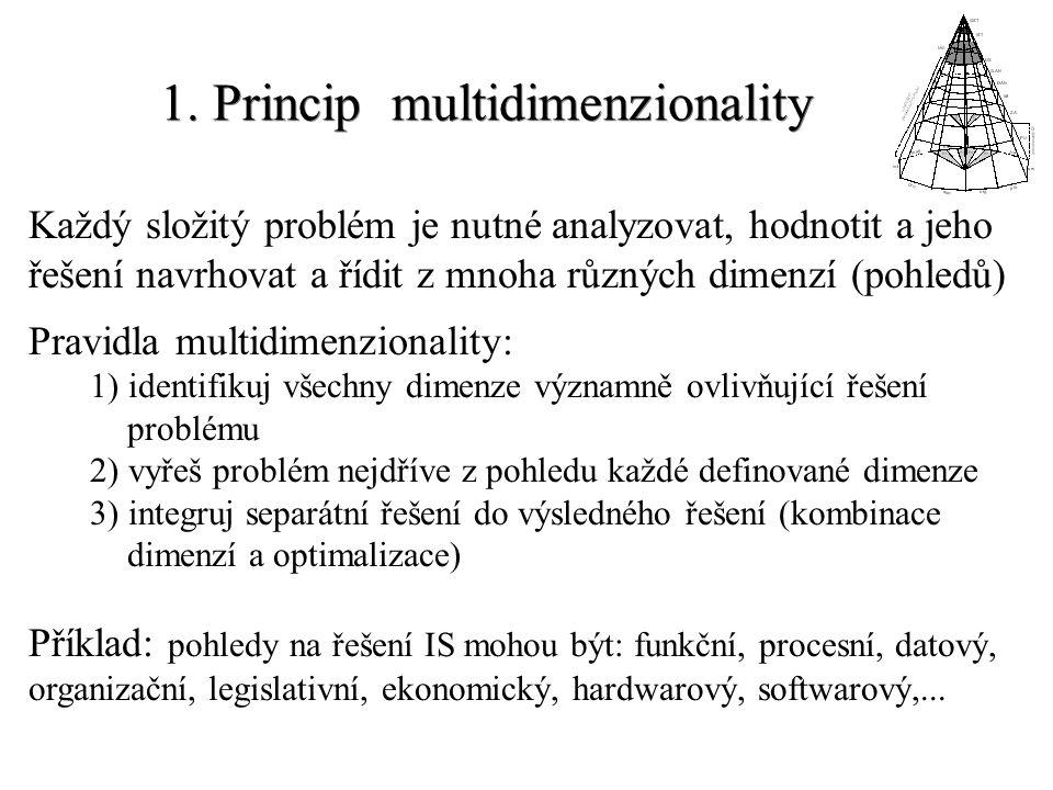 1. Princip multidimenzionality Každý složitý problém je nutné analyzovat, hodnotit a jeho řešení navrhovat a řídit z mnoha různých dimenzí (pohledů) P
