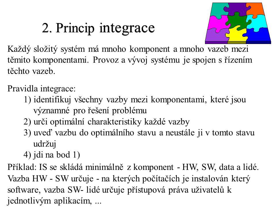 2. Princip i ntegrace Každý složitý systém má mnoho komponent a mnoho vazeb mezi těmito komponentami. Provoz a vývoj systému je spojen s řízením těcht