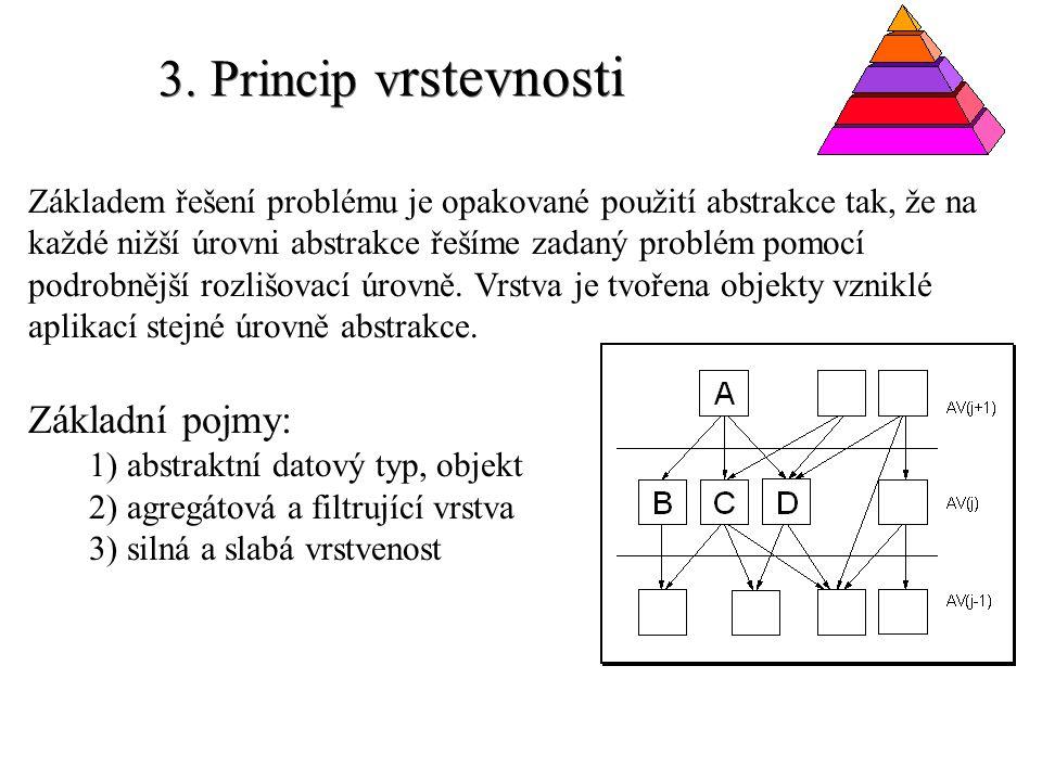 3. Princip v rstevnosti Základem řešení problému je opakované použití abstrakce tak, že na každé nižší úrovni abstrakce řešíme zadaný problém pomocí p