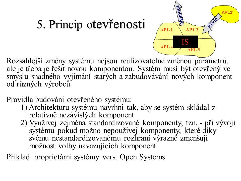 5. Princip o tevřenosti Rozsáhlejší změny systému nejsou realizovatelné změnou parametrů, ale je třeba je řešit novou komponentou. Systém musí být ote
