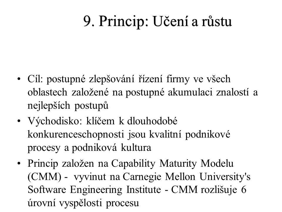 9. Princip: Učení a růstu Cíl: postupné zlepšování řízení firmy ve všech oblastech založené na postupné akumulaci znalostí a nejlepších postupů Východ