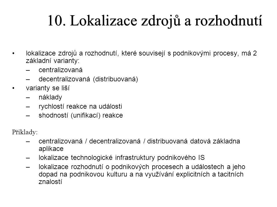 10. Lokalizace zdrojů a rozhodnutí lokalizace zdrojů a rozhodnutí, které souvisejí s podnikovými procesy, má 2 základní varianty: –centralizovaná –dec