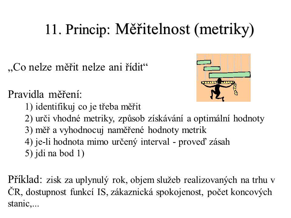 """11. Princip: Měřitelnost (metriky) """"Co nelze měřit nelze ani řídit"""" Pravidla měření: 1) identifikuj co je třeba měřit 2) urči vhodné metriky, způsob z"""
