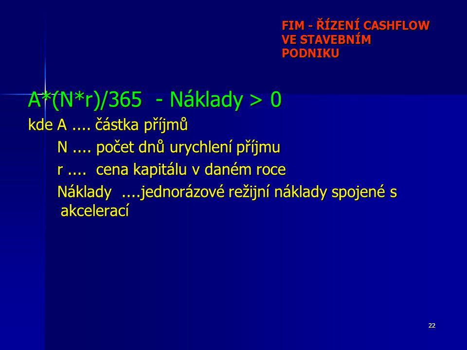 22 FIM - ŘÍZENÍ CASHFLOW VE STAVEBNÍM PODNIKU A*(N*r)/365 - Náklady > 0 kde A....