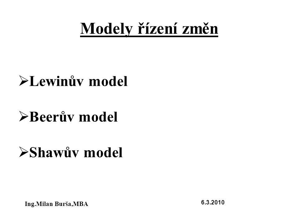 Modely řízení změn  Lewinův model  Beerův model  Shawův model Ing.Milan Burša,MBA 6.3.2010
