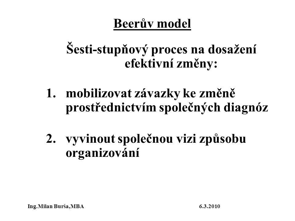 Beerův model Šesti-stupňový proces na dosažení efektivní změny: 1.mobilizovat závazky ke změně prostřednictvím společných diagnóz 2.vyvinout společnou