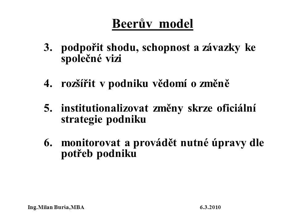 Beerův model 3.podpořit shodu, schopnost a závazky ke společné vizi 4.rozšířit v podniku vědomí o změně 5.institutionalizovat změny skrze oficiální st