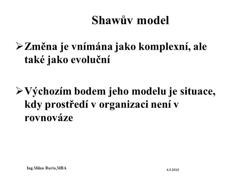 Shawův model  Změna je vnímána jako komplexní, ale také jako evoluční  Výchozím bodem jeho modelu je situace, kdy prostředí v organizaci není v rovn