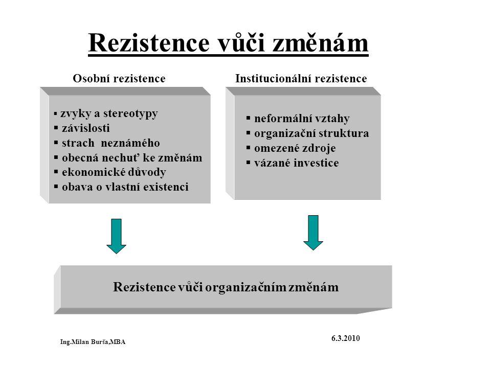 Rezistence vůči změnám  zvyky a stereotypy  závislosti  strach neznámého  obecná nechuť ke změnám  ekonomické důvody  obava o vlastní existenci