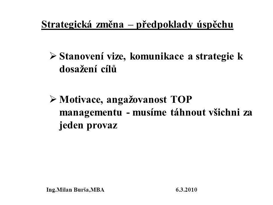 Strategická změna – předpoklady úspěchu  Stanovení vize, komunikace a strategie k dosažení cílů  Motivace, angažovanost TOP managementu - musíme táh