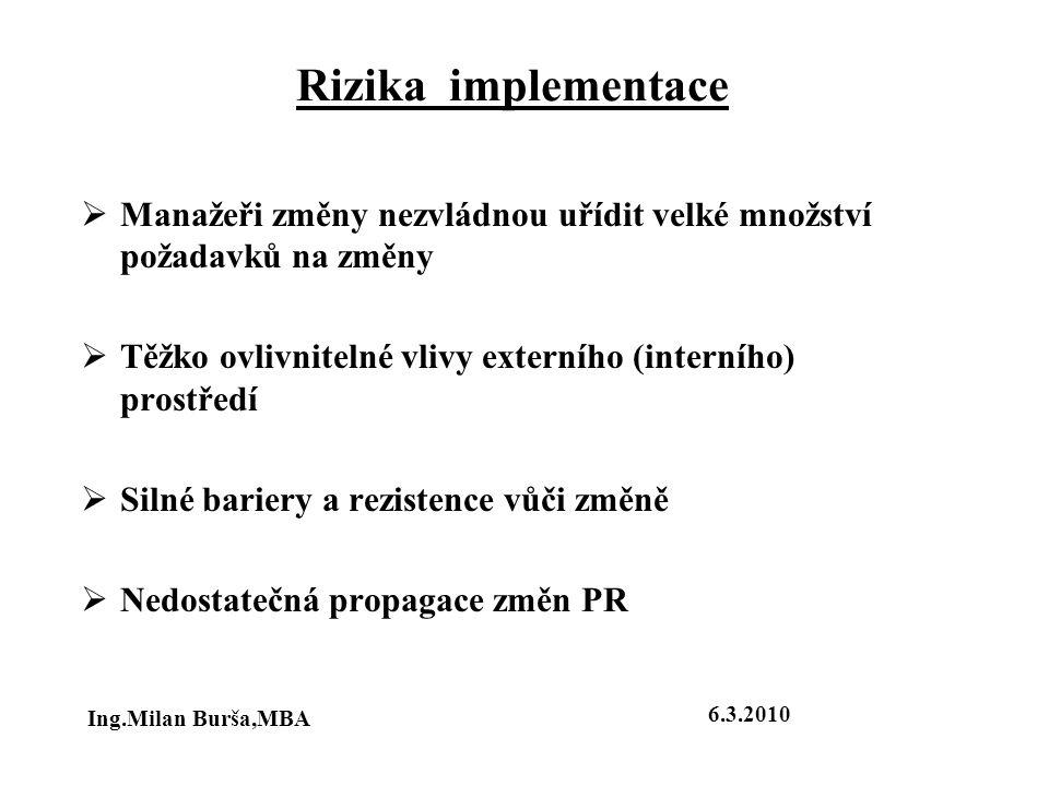 Rizika implementace  Manažeři změny nezvládnou uřídit velké množství požadavků na změny  Těžko ovlivnitelné vlivy externího (interního) prostředí 