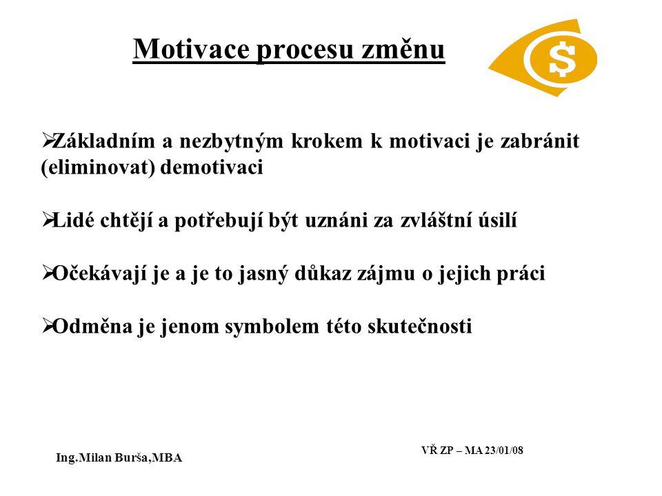 Motivace procesu změnu  Základním a nezbytným krokem k motivaci je zabránit (eliminovat) demotivaci  Lidé chtějí a potřebují být uznáni za zvláštní
