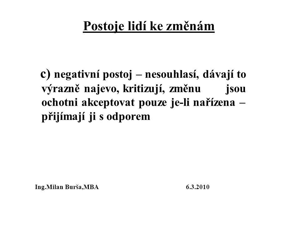 Postoje lidí ke změnám c) negativní postoj – nesouhlasí, dávají to výrazně najevo, kritizují, změnu jsou ochotni akceptovat pouze je-li nařízena – při