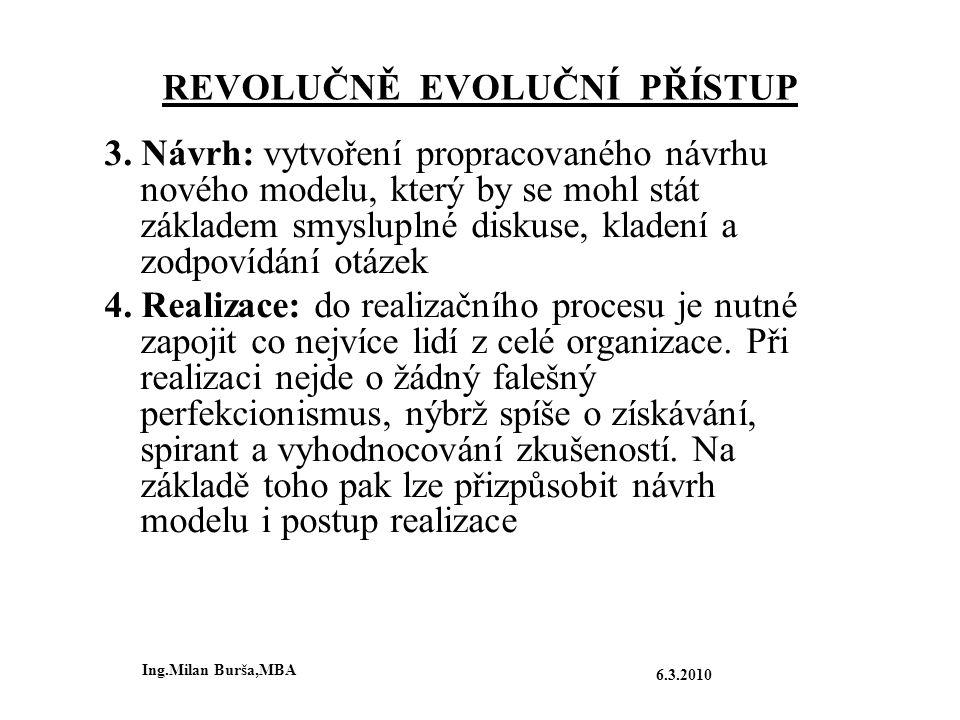 REVOLUČNĚ EVOLUČNÍ PŘÍSTUP 3. Návrh: vytvoření propracovaného návrhu nového modelu, který by se mohl stát základem smysluplné diskuse, kladení a zodpo