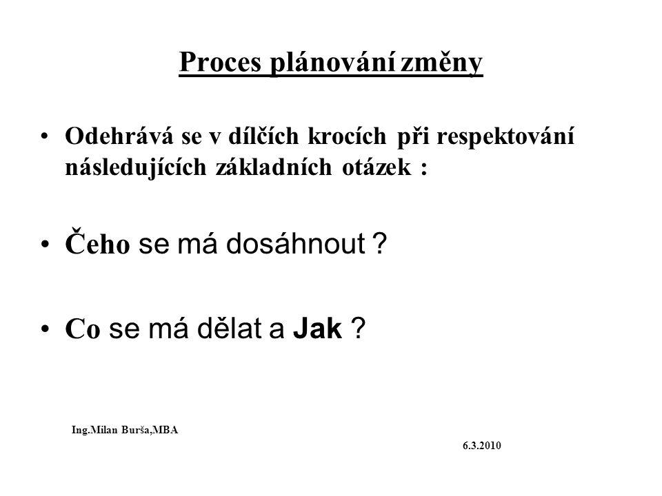 REVOLUČNĚ EVOLUČNÍ PŘÍSTUP 1.