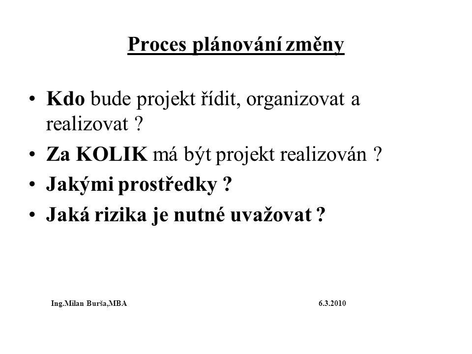 Proces plánování změny Kdo bude projekt řídit, organizovat a realizovat ? Za KOLIK má být projekt realizován ? Jakými prostředky ? Jaká rizika je nutn
