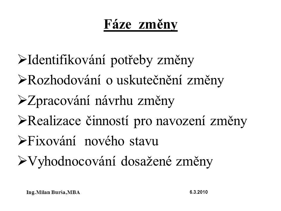 REVOLUČNĚ EVOLUČNÍ PŘÍSTUP 5.