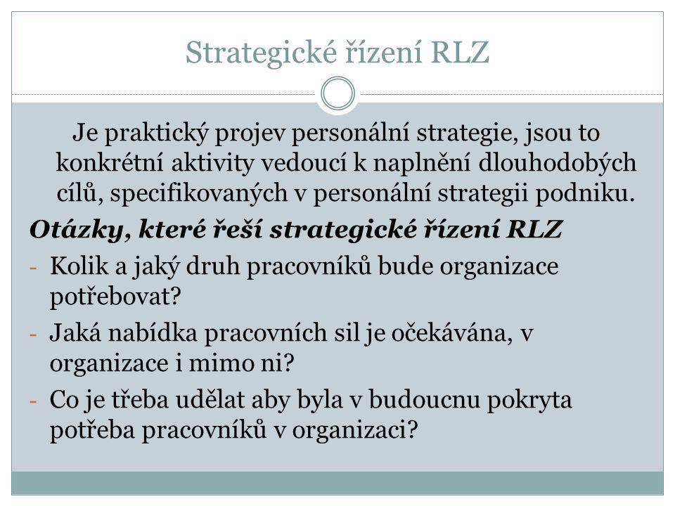 Strategické řízení RLZ Je praktický projev personální strategie, jsou to konkrétní aktivity vedoucí k naplnění dlouhodobých cílů, specifikovaných v personální strategii podniku.