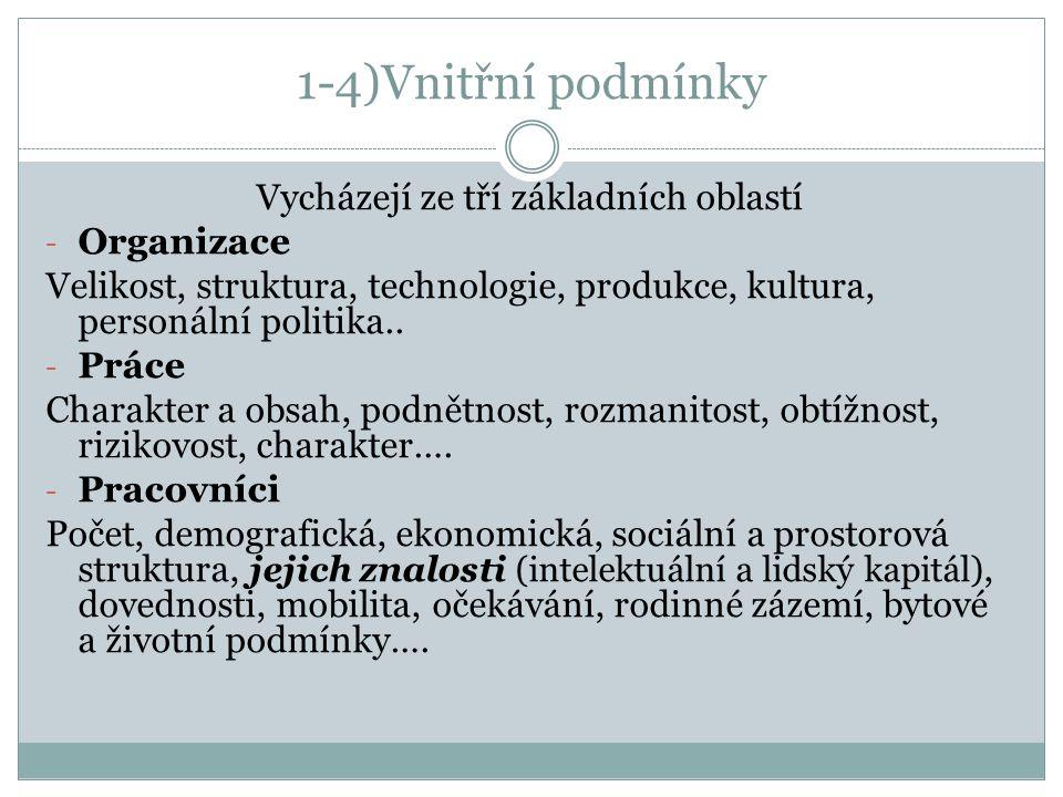 1-4)Vnitřní podmínky Vycházejí ze tří základních oblastí - Organizace Velikost, struktura, technologie, produkce, kultura, personální politika.. - Prá