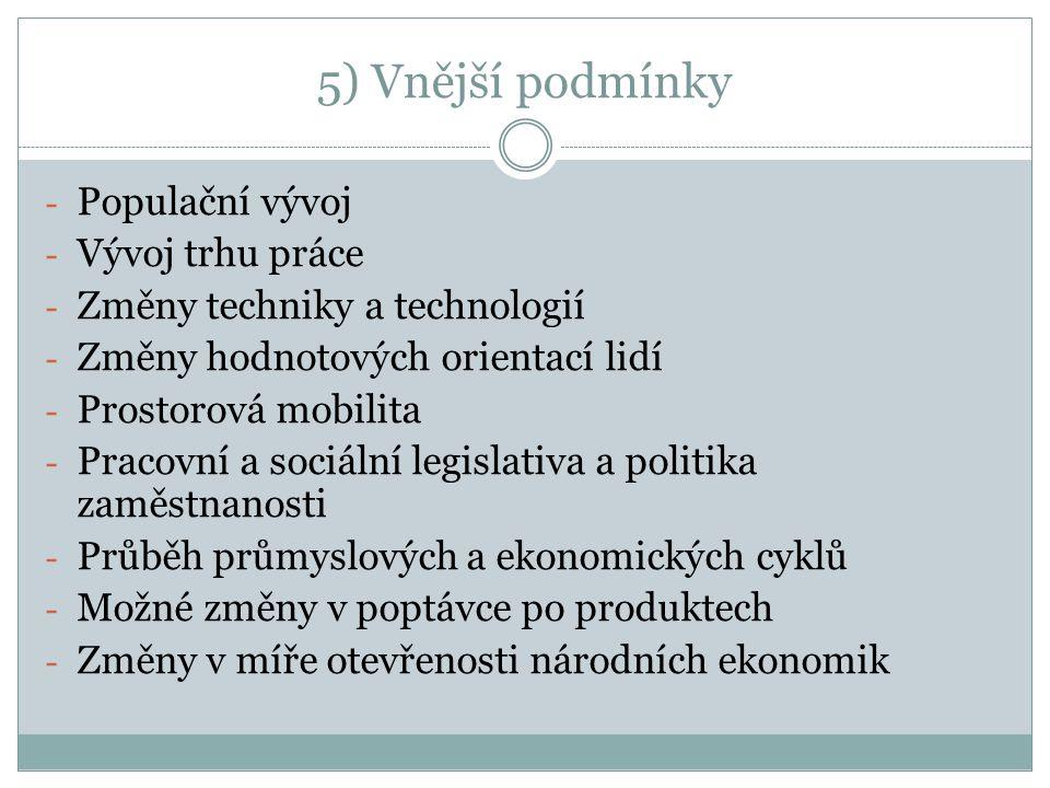 5) Vnější podmínky - Populační vývoj - Vývoj trhu práce - Změny techniky a technologií - Změny hodnotových orientací lidí - Prostorová mobilita - Pracovní a sociální legislativa a politika zaměstnanosti - Průběh průmyslových a ekonomických cyklů - Možné změny v poptávce po produktech - Změny v míře otevřenosti národních ekonomik
