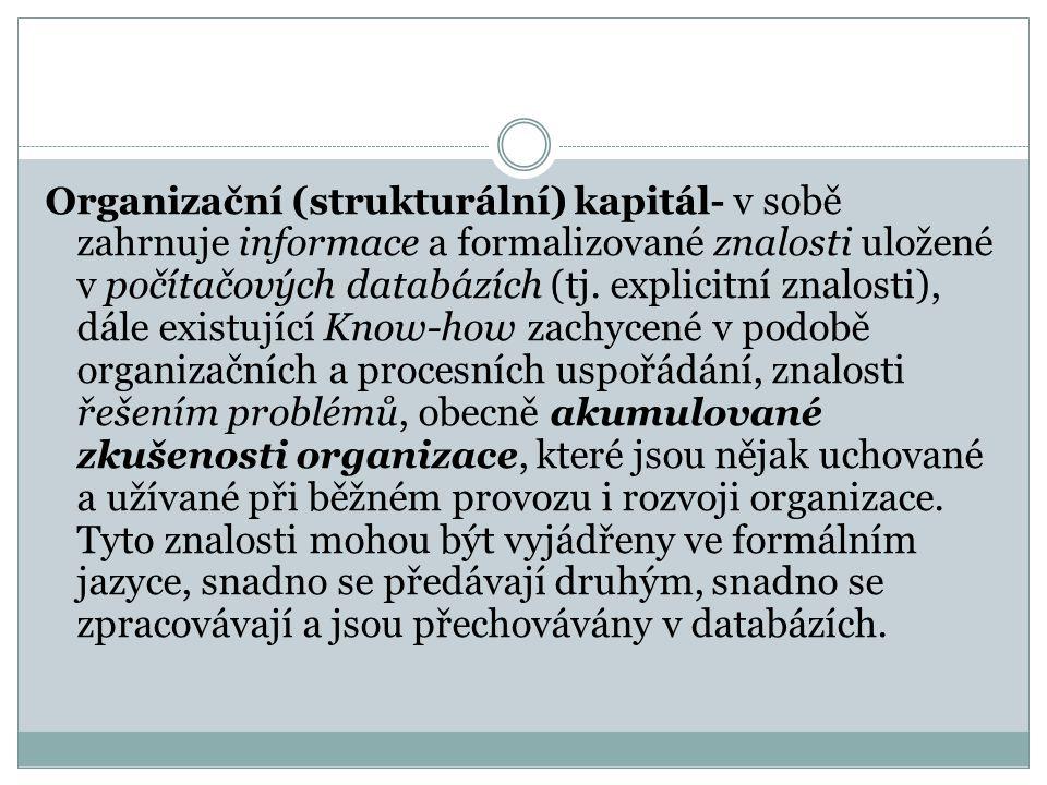 Organizační (strukturální) kapitál- v sobě zahrnuje informace a formalizované znalosti uložené v počítačových databázích (tj. explicitní znalosti), dá