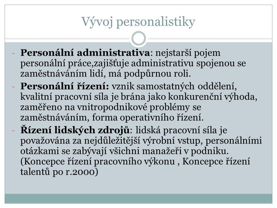 Vývoj personalistiky - Personální administrativa: nejstarší pojem personální práce,zajišťuje administrativu spojenou se zaměstnáváním lidí, má podpůrnou roli.