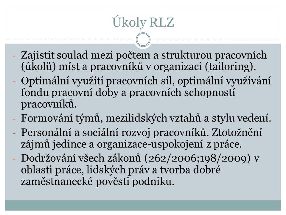 Úkoly RLZ - Zajistit soulad mezi počtem a strukturou pracovních (úkolů) míst a pracovníků v organizaci (tailoring). - Optimální využití pracovních sil