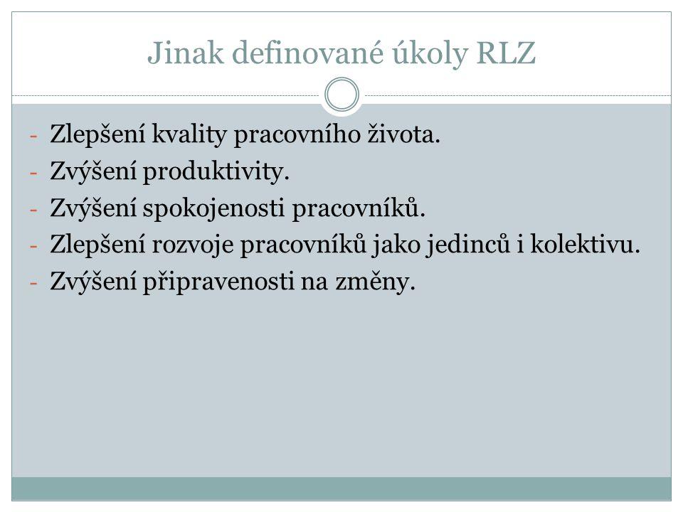 Jinak definované úkoly RLZ - Zlepšení kvality pracovního života. - Zvýšení produktivity. - Zvýšení spokojenosti pracovníků. - Zlepšení rozvoje pracovn